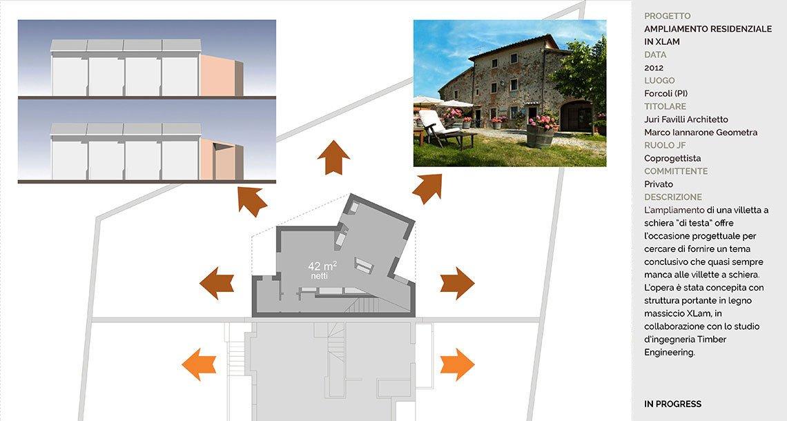 5-concept-nuova-casa