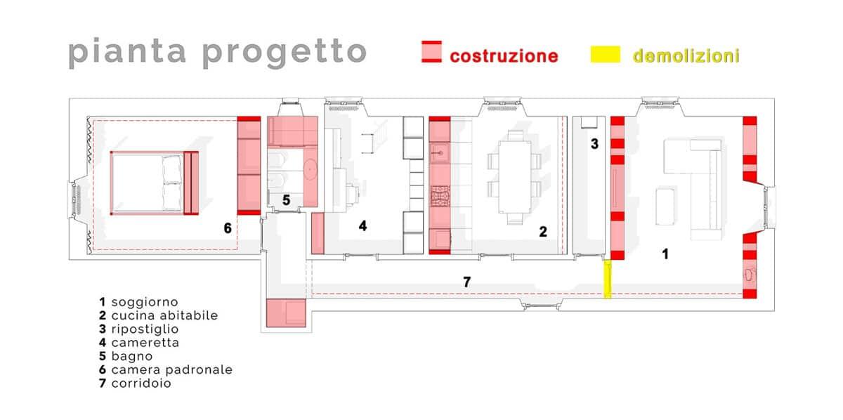Ristrutturare un Immobile Storico a Firenze | JFD