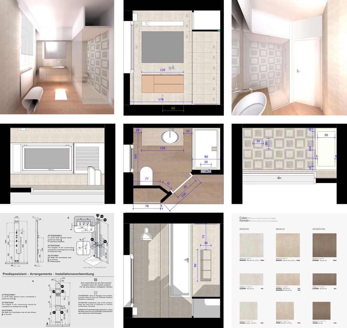 Chi è l'Architetto Designer, ovvero l'Architetto Progettista?